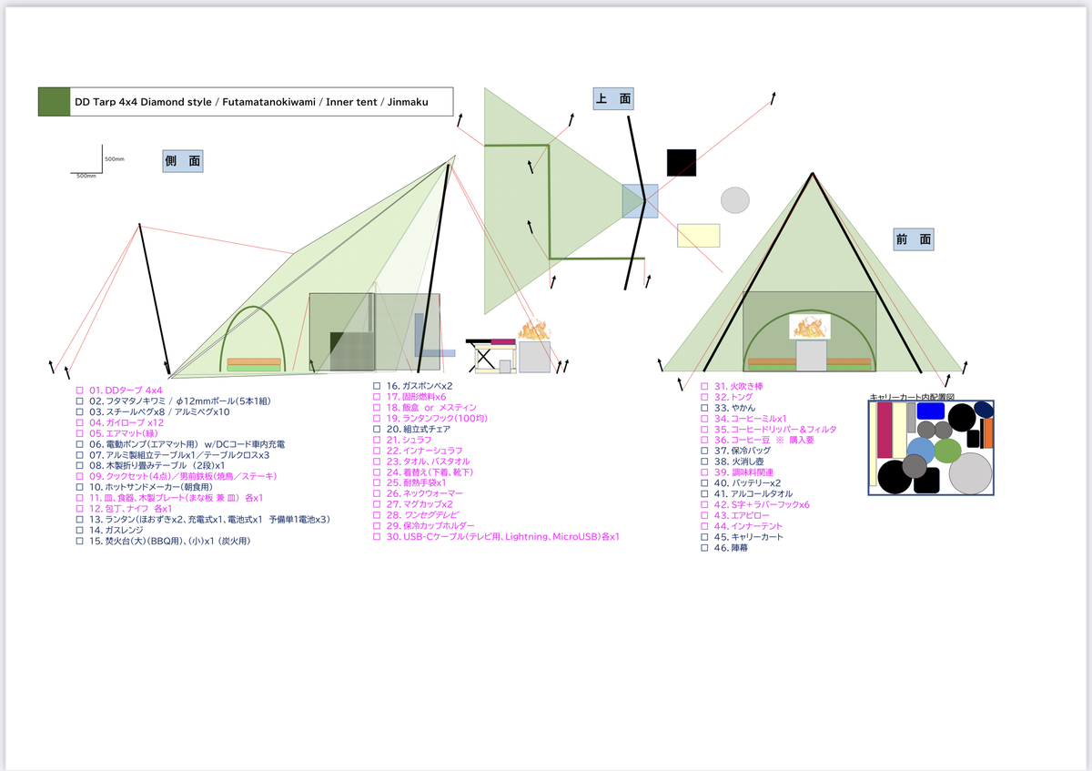 f:id:campbear:20210325193551j:plain