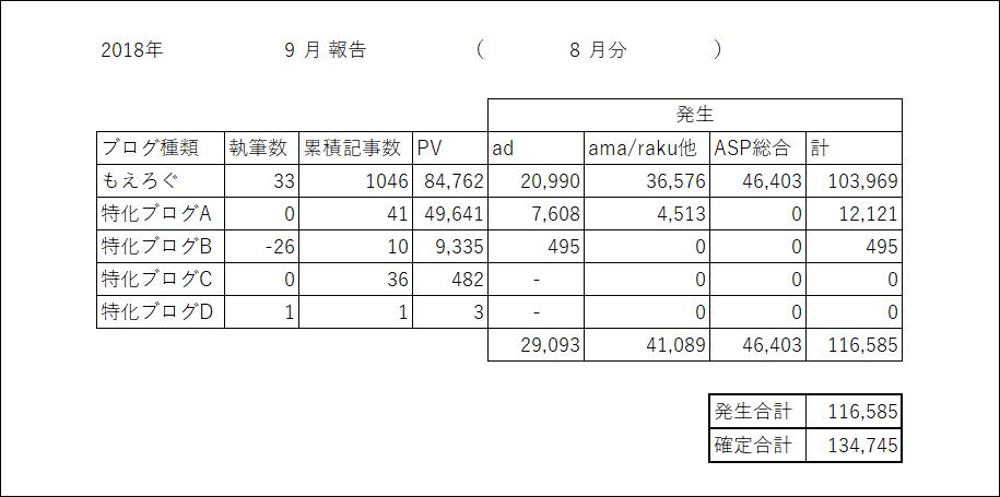 f:id:cample-hq:20180902225516p:plain