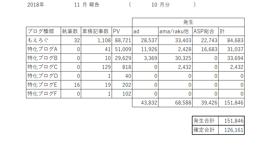 f:id:cample-hq:20181101162443p:plain