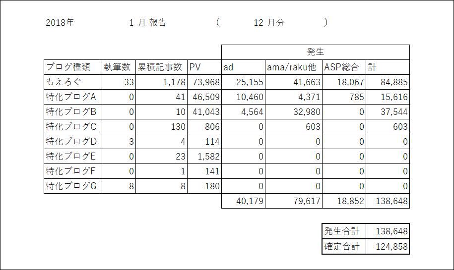 f:id:cample-hq:20190102185743p:plain