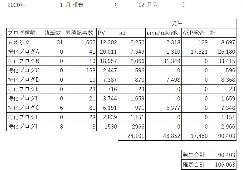 f:id:cample-hq:20200101223912p:plain