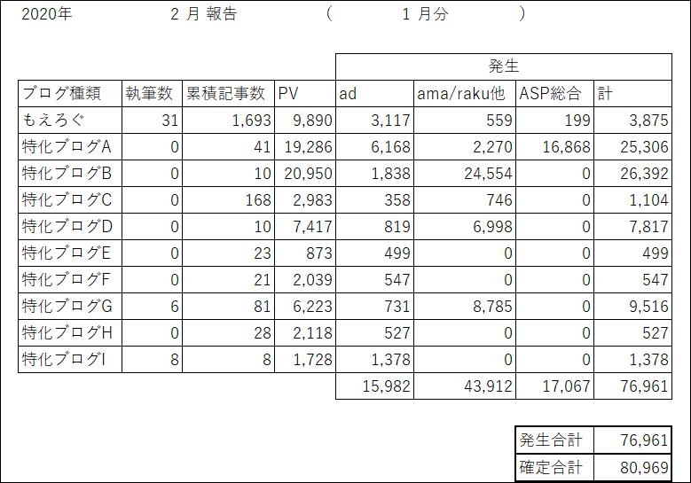 f:id:cample-hq:20200201211133p:plain