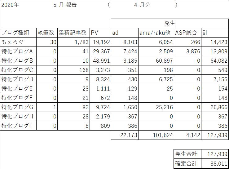 f:id:cample-hq:20200501204646p:plain