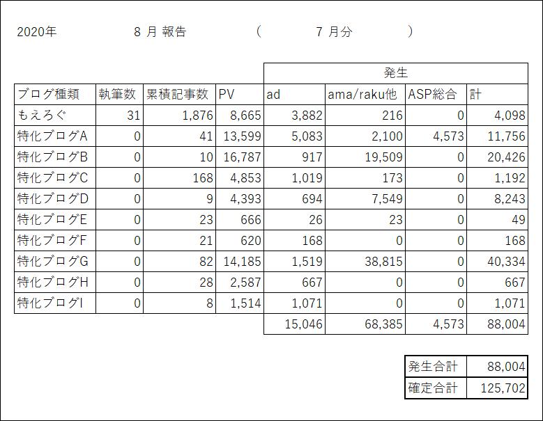 f:id:cample-hq:20200807220315p:plain