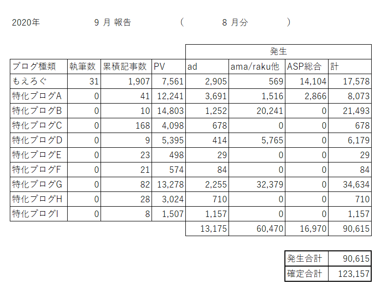 f:id:cample-hq:20200901231216p:plain