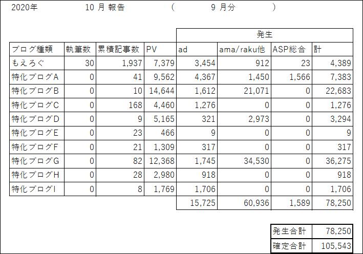 f:id:cample-hq:20201020202529p:plain