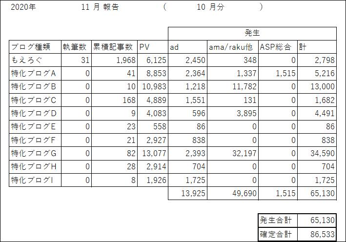 f:id:cample-hq:20201102162919p:plain