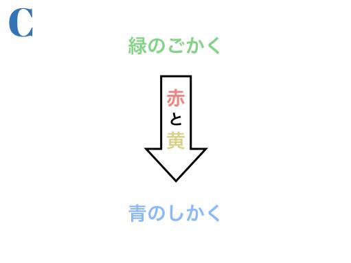 f:id:canaan1008:20190511174110j:plain:w350