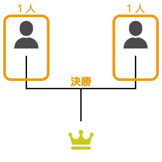 f:id:canaan1008:20191212202751p:plain:w300