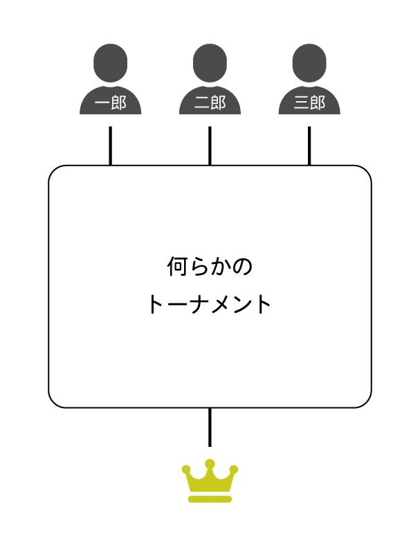 f:id:canaan1008:20200104215713p:plain:w300