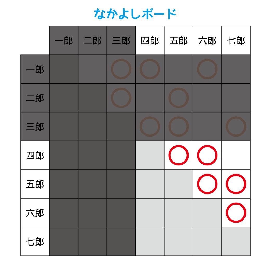 f:id:canaan1008:20200104223122p:plain:w370