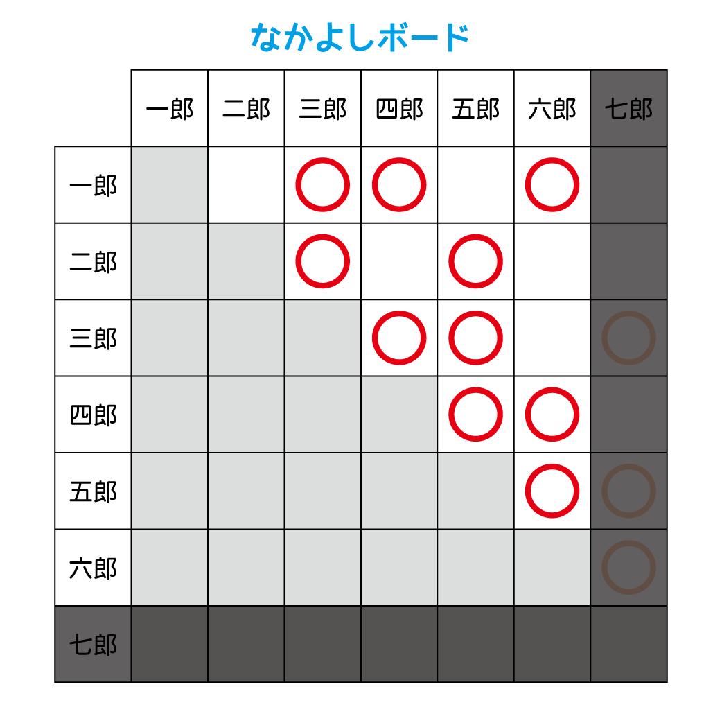 f:id:canaan1008:20200105172155p:plain:w370