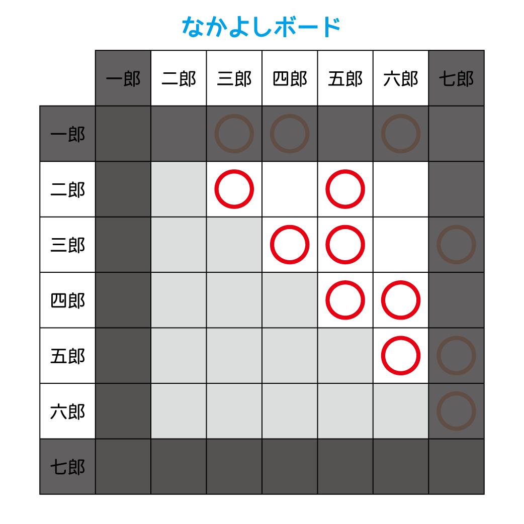 f:id:canaan1008:20200105172545p:plain:w370