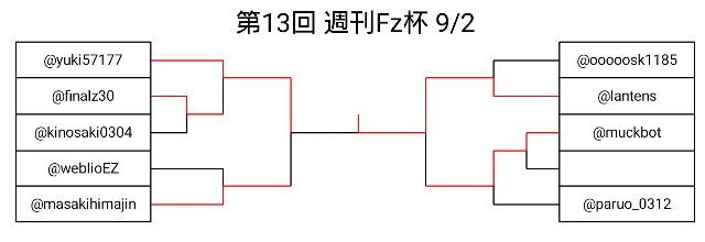 f:id:canu:20160909125544j:image