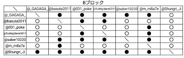f:id:canu:20161112170418j:image