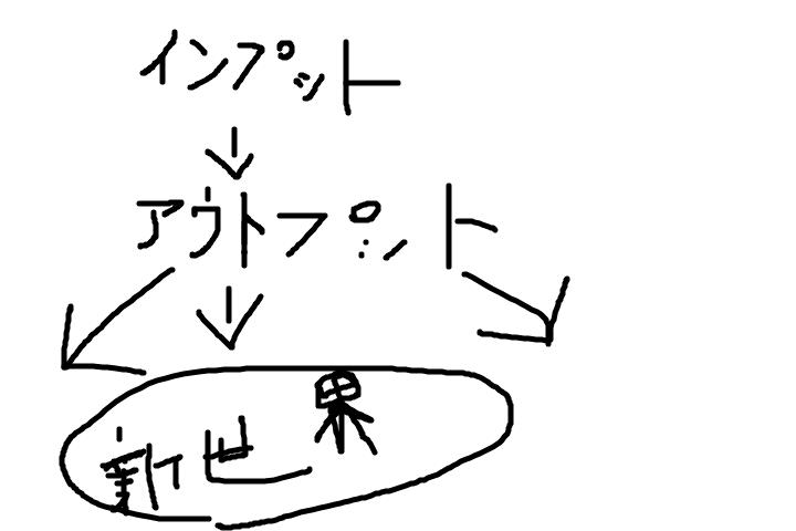 f:id:canworks:20170729213413p:plain