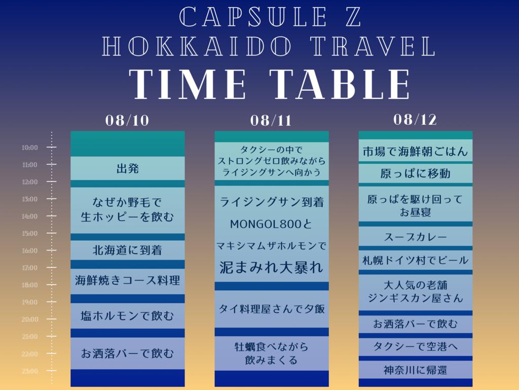 f:id:capsule-z:20180815151905p:plain