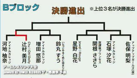 f:id:captain-tanzawa:20190306160532p:image