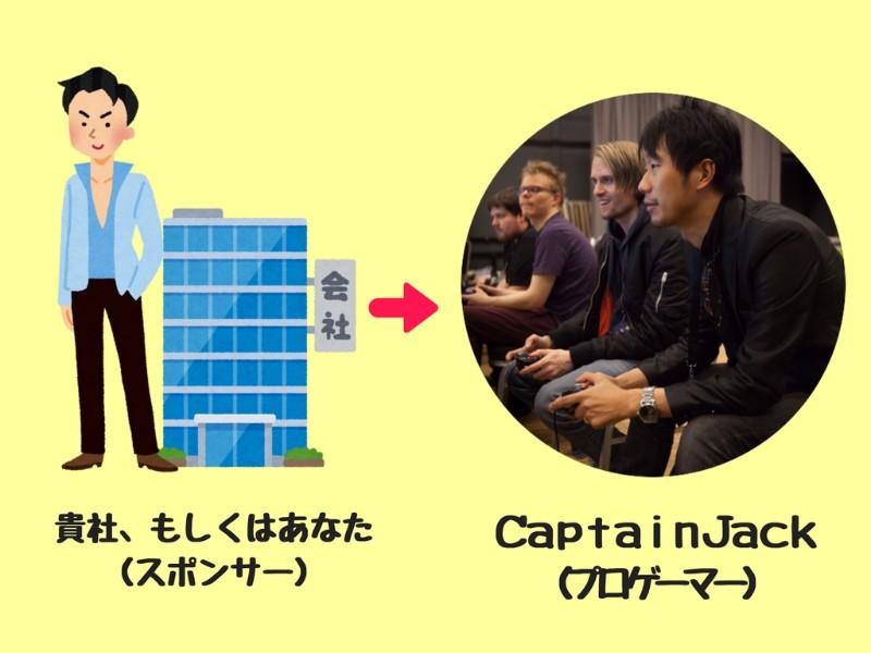f:id:captainjacksan:20171203014330j:plain