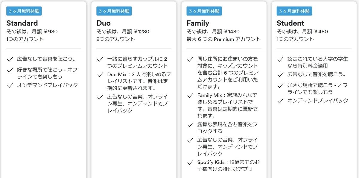 f:id:captainmaruko:20200613171237j:plain