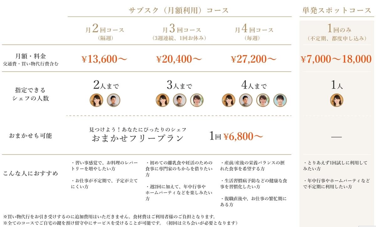 f:id:captainmaruko:20200616170835j:plain