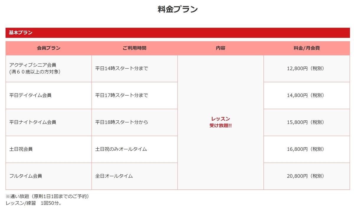 f:id:captainmaruko:20200619001342j:plain