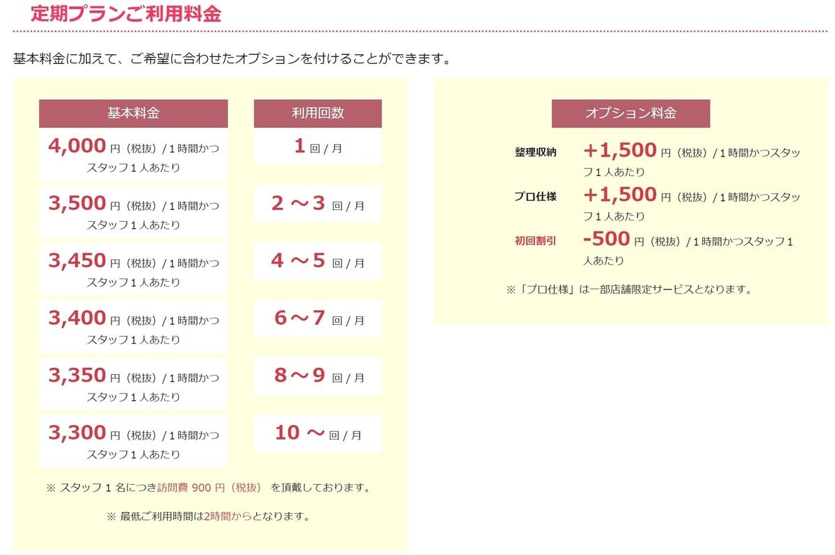 f:id:captainmaruko:20200707170924j:plain