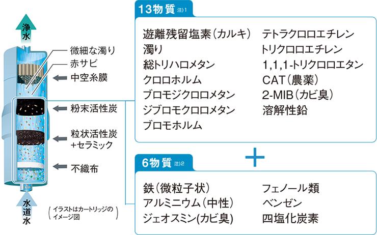 f:id:captainmaruko:20200824012531p:plain