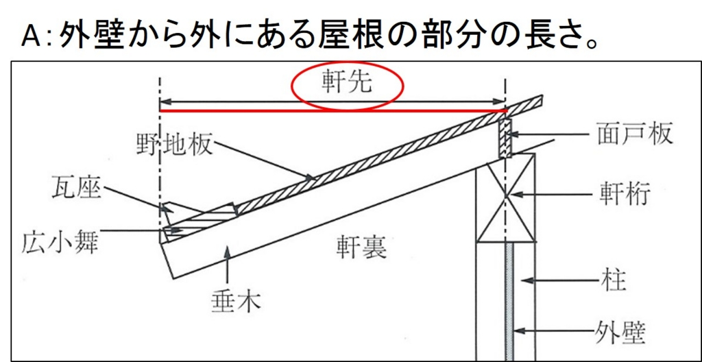 新築を建てる前に】屋根のデザイ...