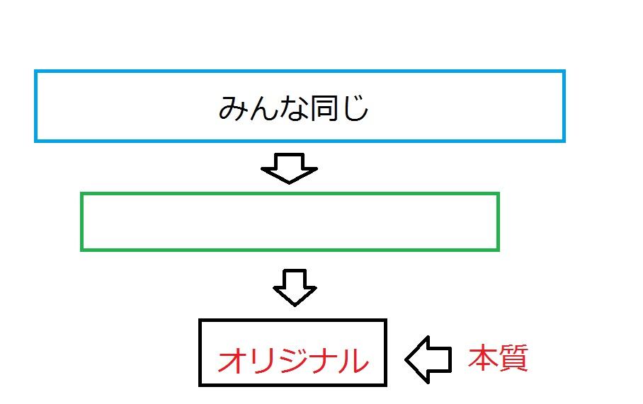 f:id:car-emon:20210624062115j:plain