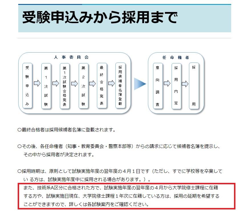 f:id:car-emon:20210713061858j:plain