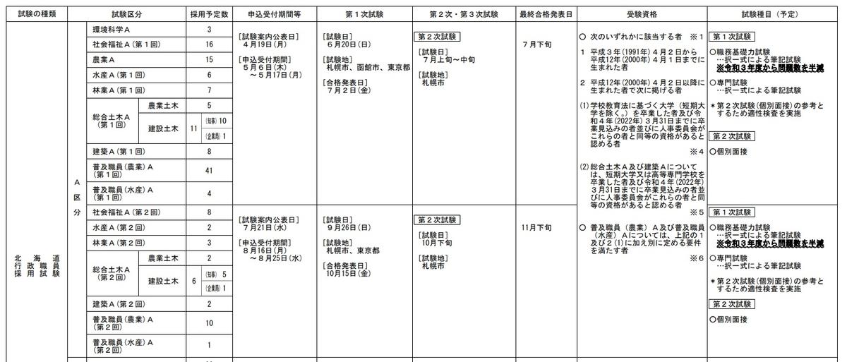 f:id:car-emon:20210713062521j:plain