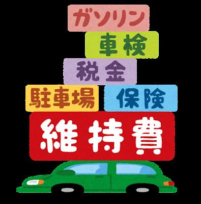 f:id:car-emon:20210727064232p:plain