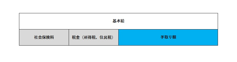 f:id:car-emon:20210730061459j:plain