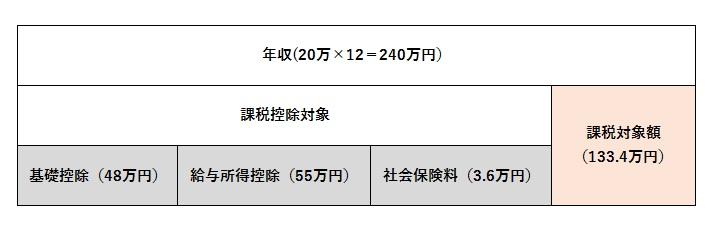 f:id:car-emon:20210730062255j:plain