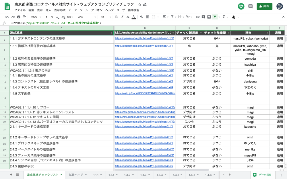 Google Spreadsheetの東京都 新型コロナウイルス対策サイト - ウェブアクセシビリティチェック「達成基準チェックリスト」シートのキャプチャ画面