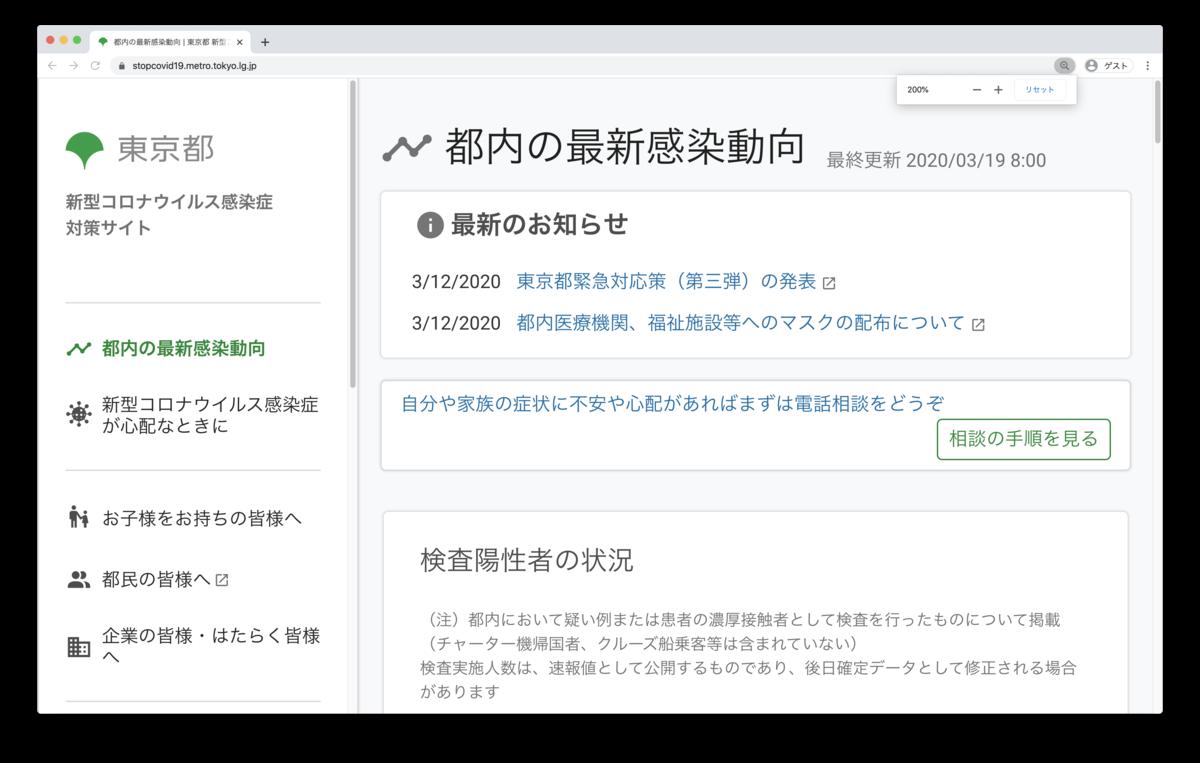 Chromeブラウザの拡大機能で200%まで拡大された東京都 新型コロナウイルス感染症対策サイト トップページ