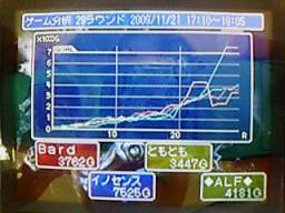 20091124060747