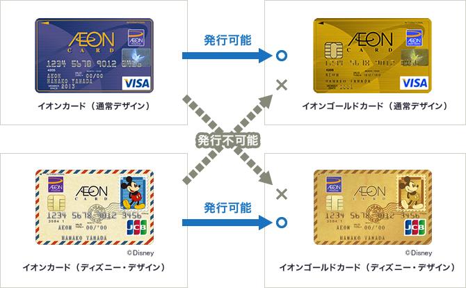 f:id:cardmics:20150201085519p:plain