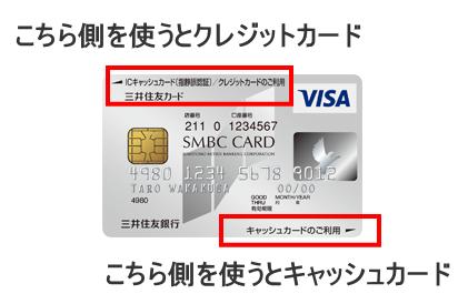 クレジットカード機能とキャッシング機能が一体型になった場合の例