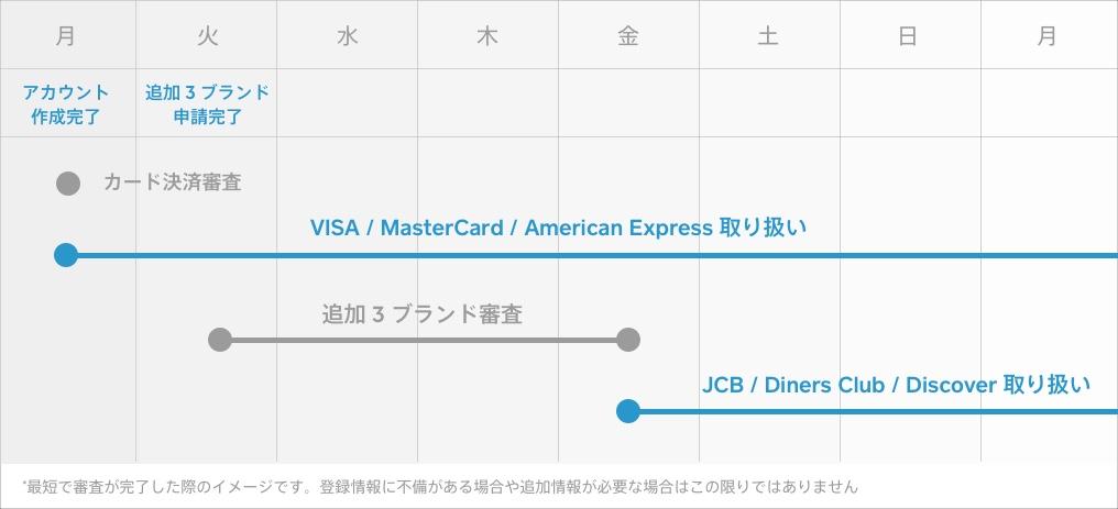 f:id:cardmics:20180206115330j:plain