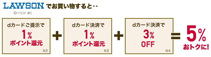 ローソンでdカード GOLDを使うと5%分お得になる
