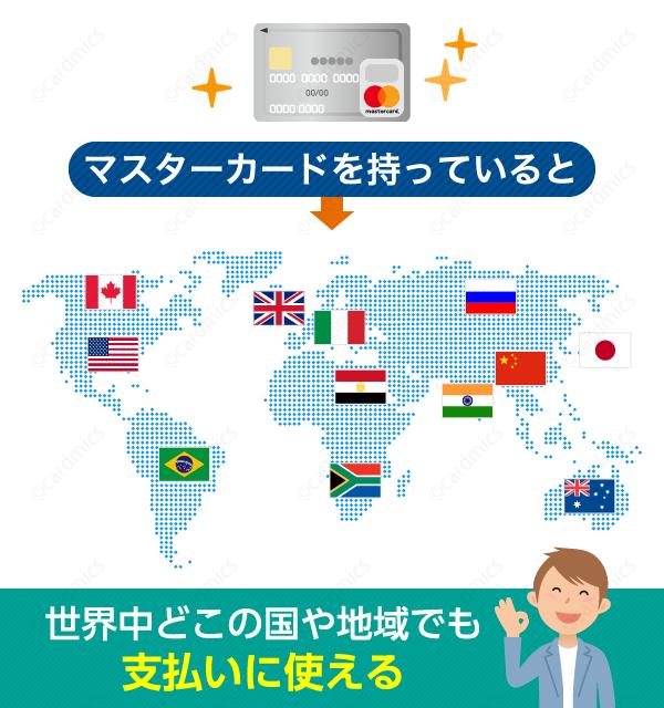 MasterCardは世界中で使えるクレジットカードブランド