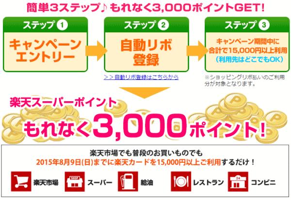 楽天カードで実施されてるリボ専用への切替キャンペーン