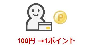 楽天カードは100円利用ごとに1ポイント貯まる