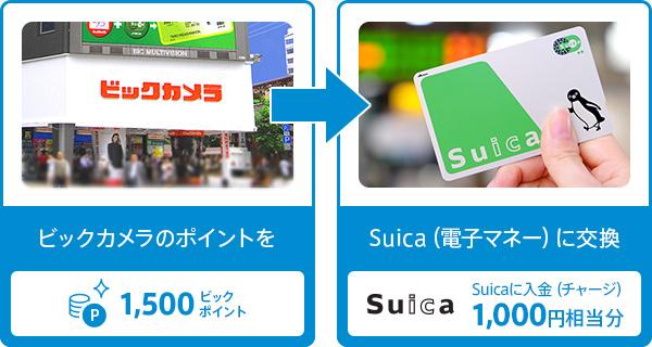 ビックポイントをSuicaに交換すると価値が下がってしまう
