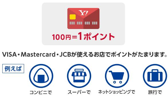 Yahoo! JAPANカードは100円あたり1ポイント貯まる