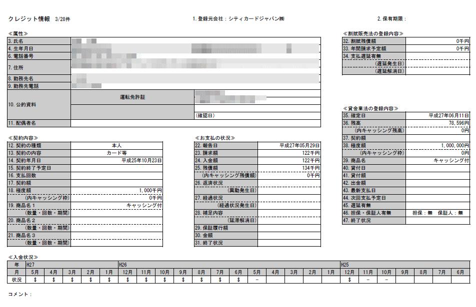 CICから取り寄せた情報のうちの1ページ(全28ページ)