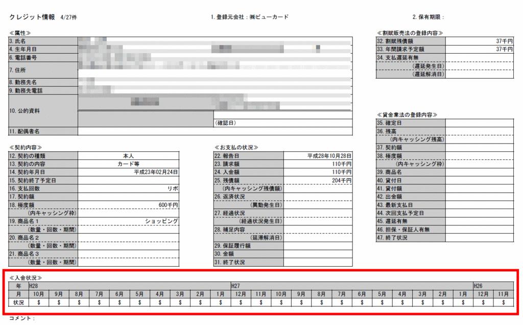 信用情報開示報告書における入金状況の場所