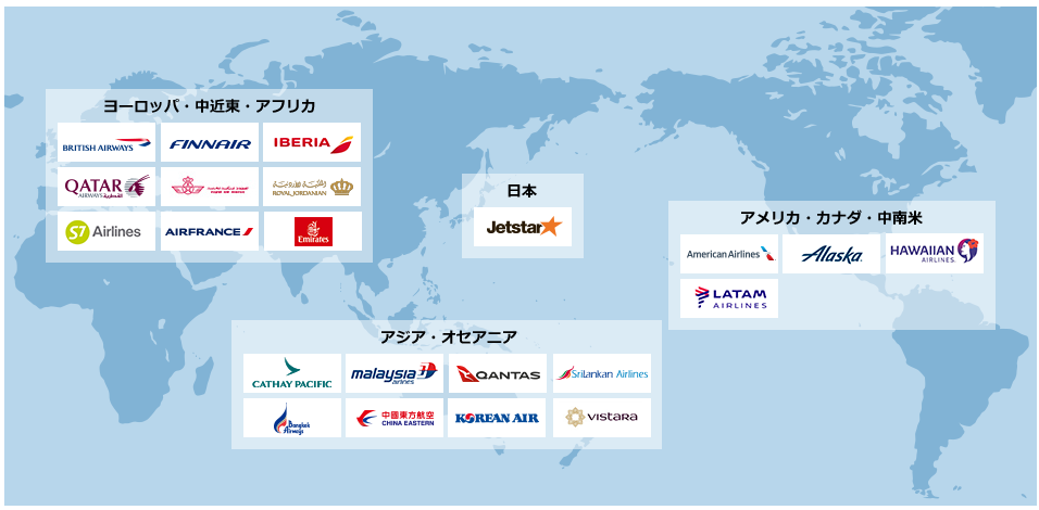 JALマイルの貯まる提携航空会社